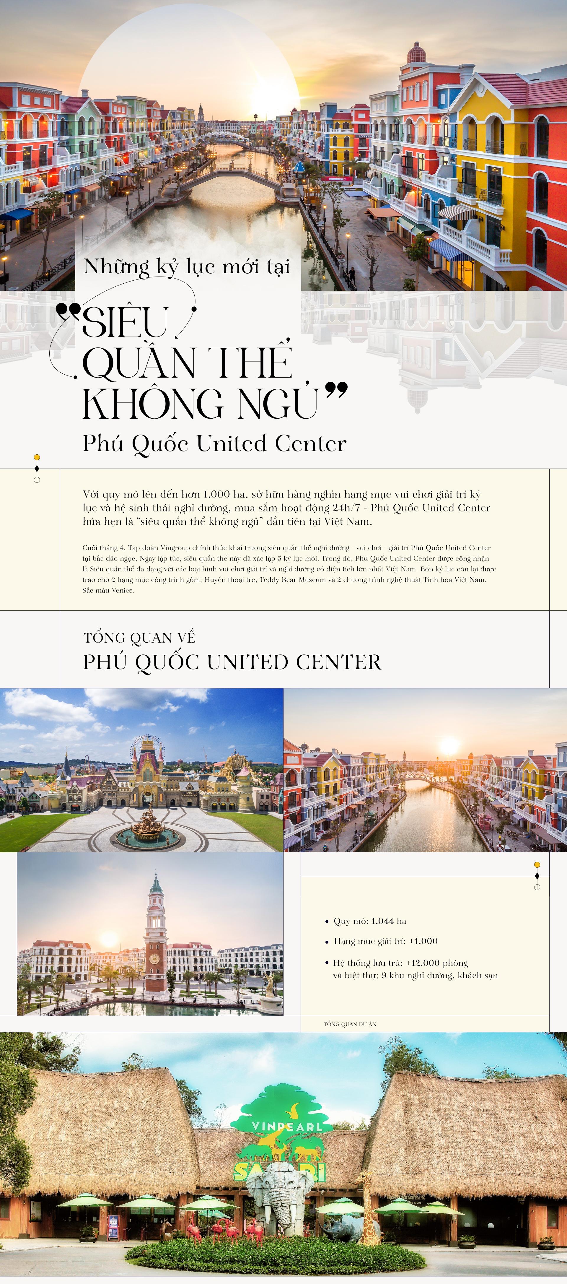 - Highlight_01 - Những kỷ lục mới tại 'siêu quần thể không ngủ' Phú Quốc United Center