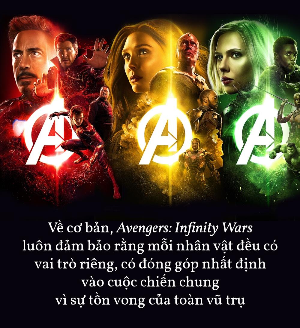 'Avengers: Cuoc chien Vo cuc': 10 nam cho doi, 150 phut hoanh trang hinh anh 9