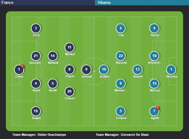 Phap vs Albania anh 4