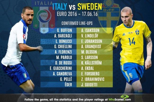 Italy vs Thuy Dien anh 6
