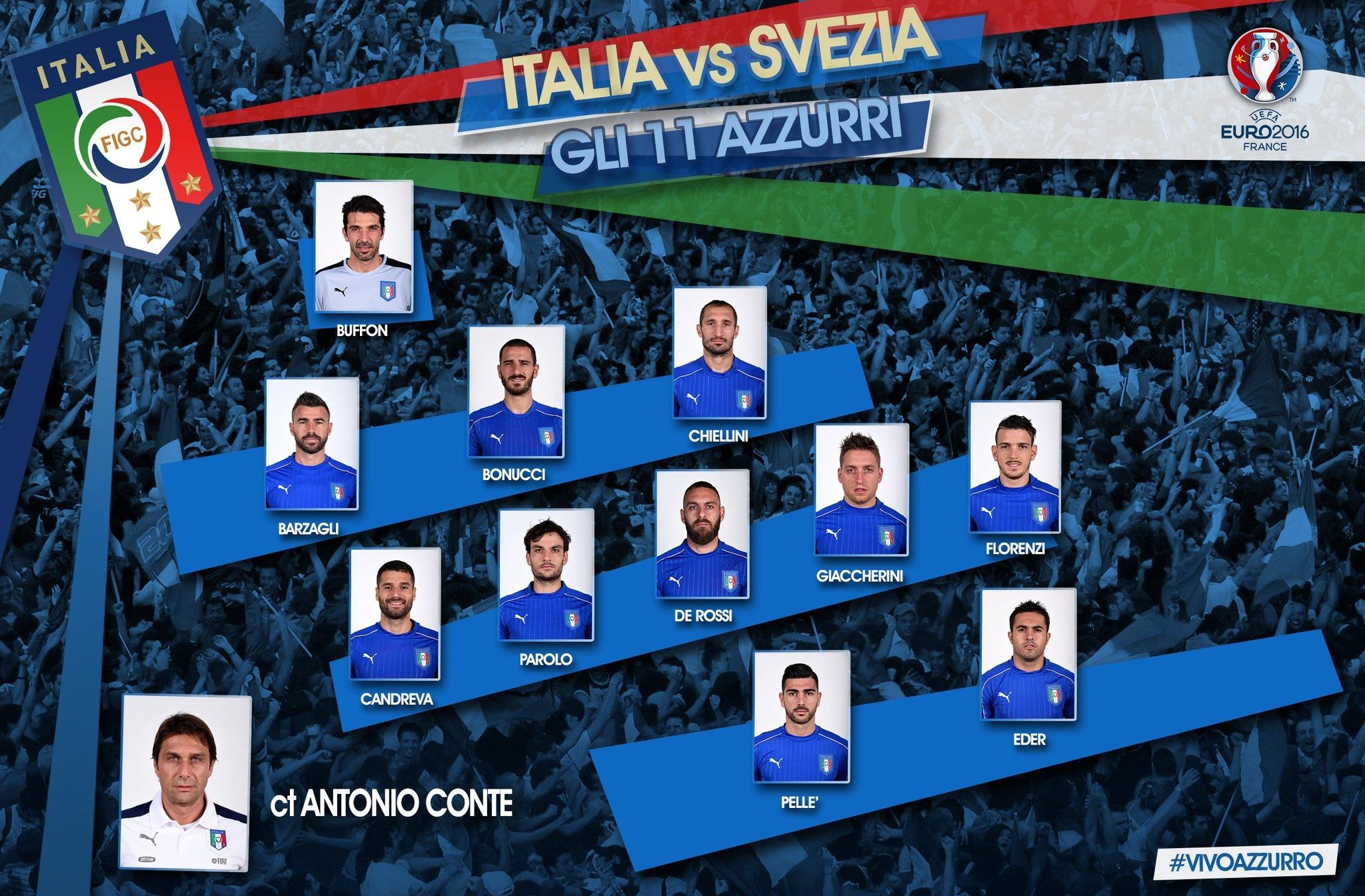 Italy vs Thuy Dien anh 16