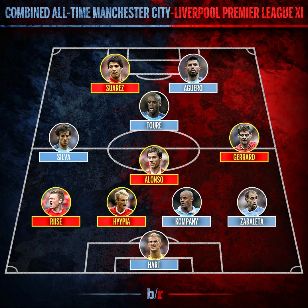 Manchester City vs Liverpool anh 5