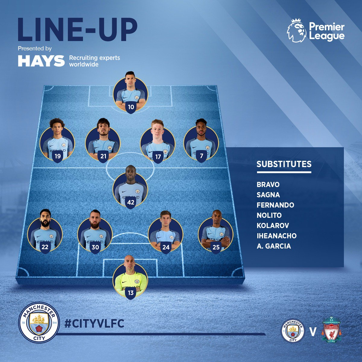 Manchester City vs Liverpool anh 3