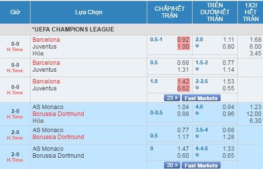 Monaco vs Dortmund anh 19
