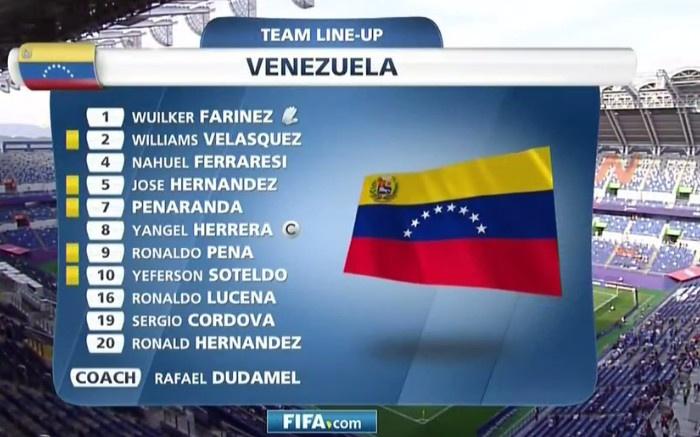U20 Venezuela vs U20 Nhat Ban anh 13
