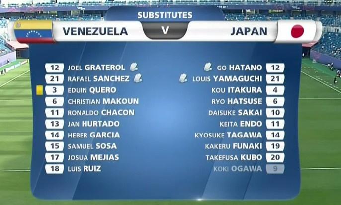 U20 Venezuela vs U20 Nhat Ban anh 15