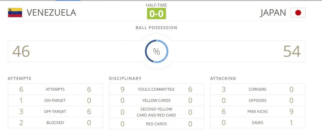 U20 Venezuela vs U20 Nhat Ban anh 18