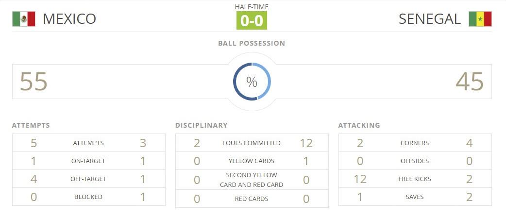 U20 Mexico vs U20 Senegal anh 14