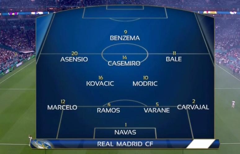 Real Madrid vs Barcelona anh 16