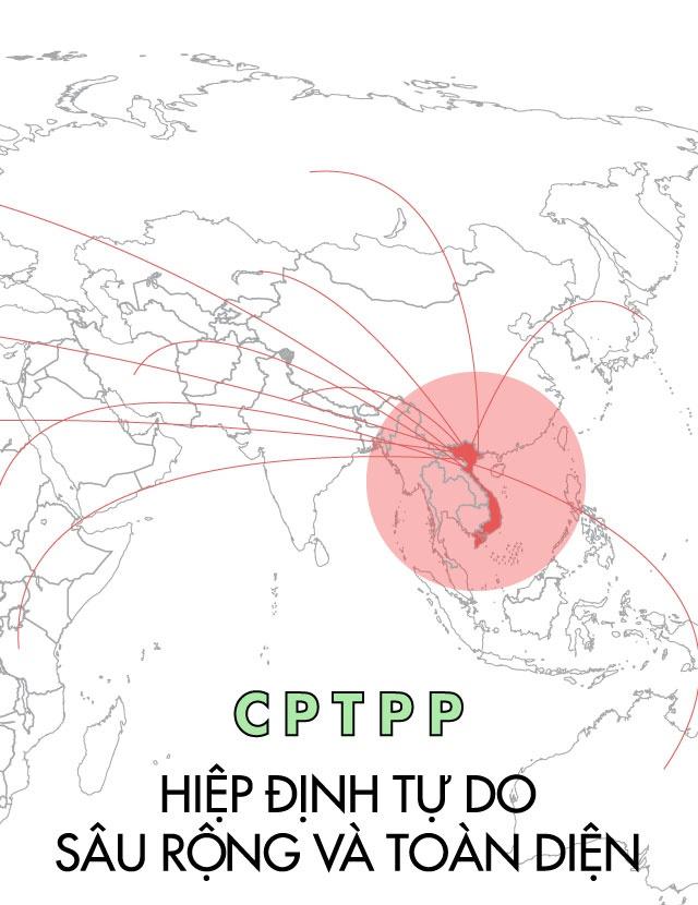Dien mao kinh te Viet Nam trong ky nguyen CPTPP hinh anh 1
