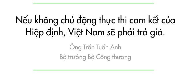 Dien mao kinh te Viet Nam trong ky nguyen CPTPP hinh anh 9
