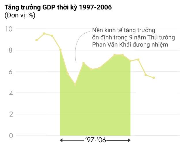 Phan Van Khai,  thu tuong anh 4