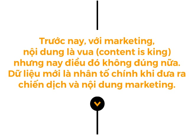 marketing ky thuat so,  mobile marketing anh 2