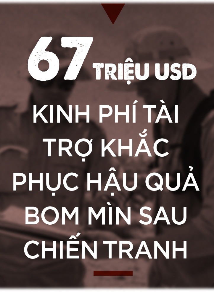 Hoi sinh vung dat chet Quang Tri: Cuoc chien day mau va nuoc mat hinh anh 6