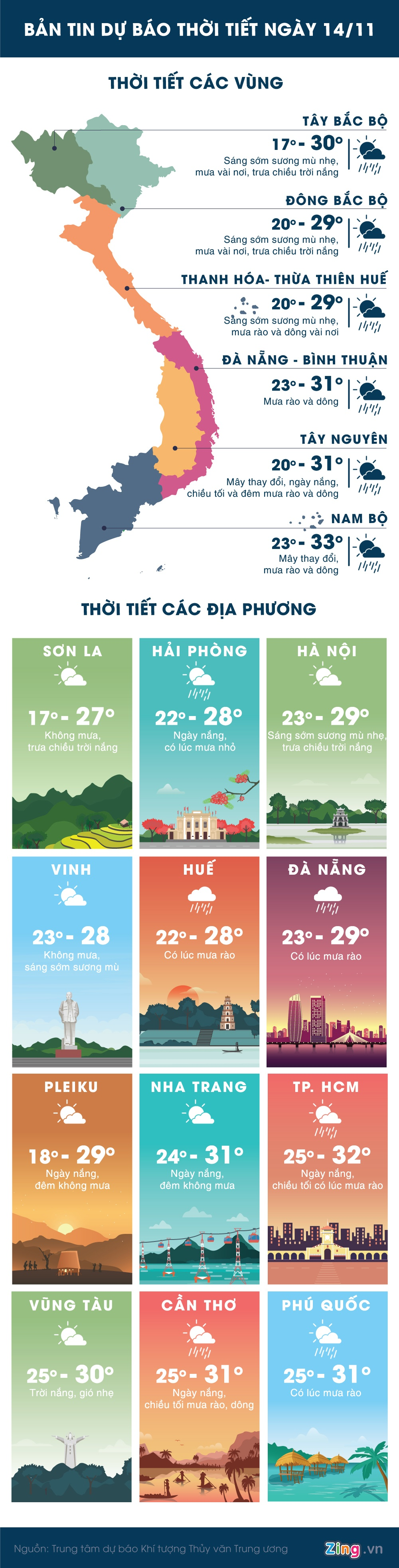 thoi tiet ngay 14/11 anh 1