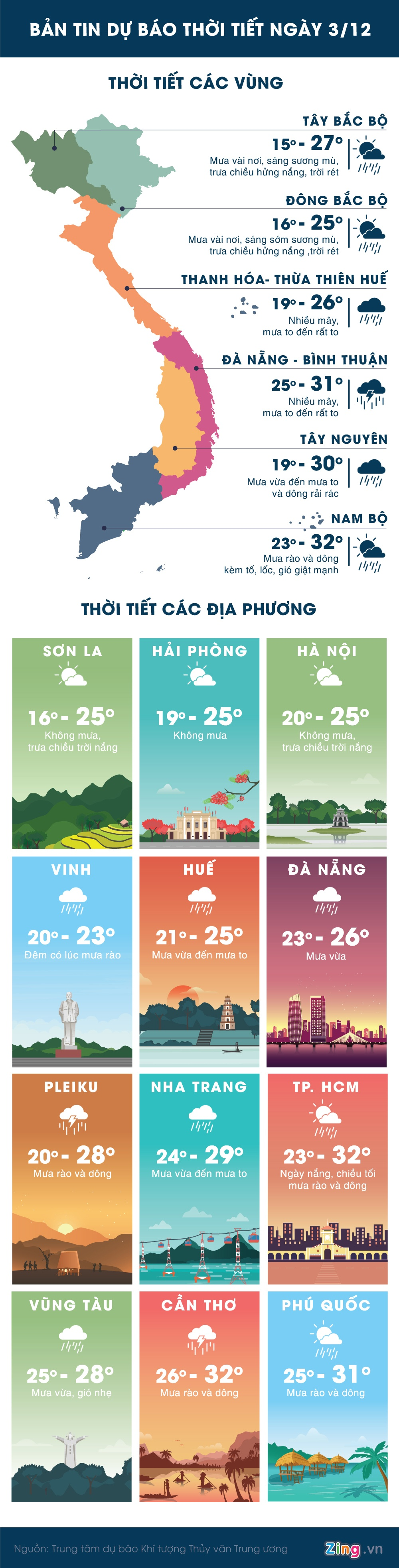 Thoi tiet 3/12: Trung Bo co mua rat lon, nguy co lu quet dien rong hinh anh 1