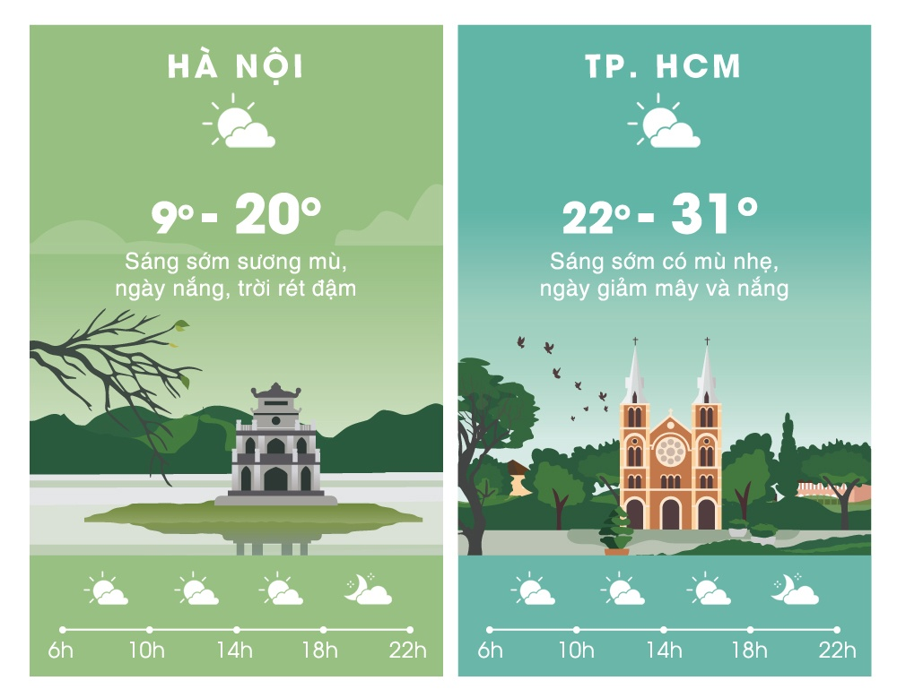 Thoi tiet ngay 17/12: Toan mien Bac ret dam, Ha Noi duoi 9 do C hinh anh 2