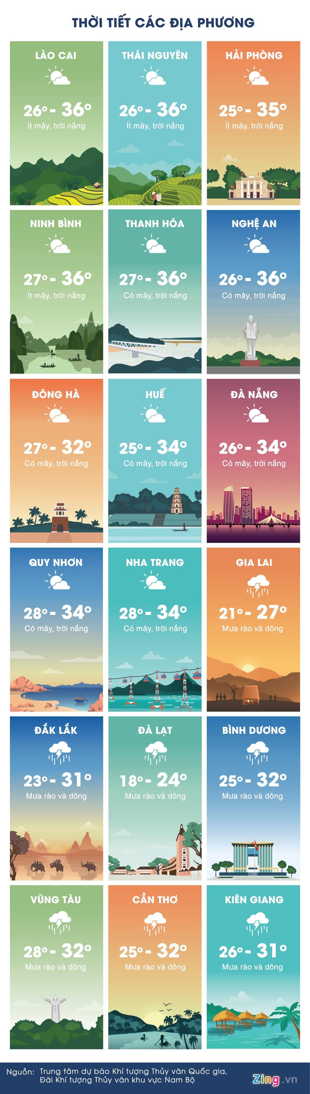 Thoi tiet ngay 8/6: Ha Noi nang nong 37°C hinh anh 3
