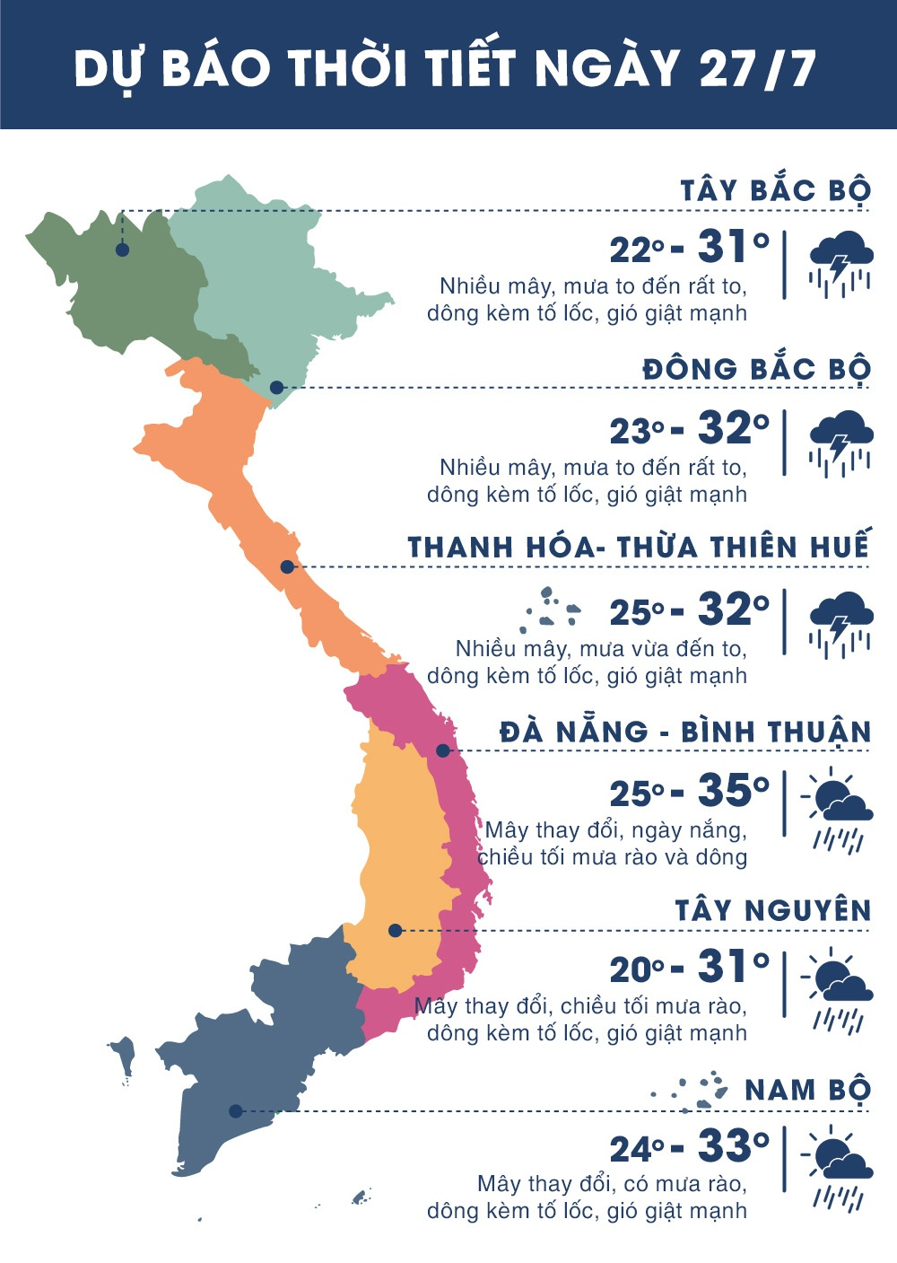 Thoi tiet ngay 27/7: Ha Noi de phong mua lon va dong manh