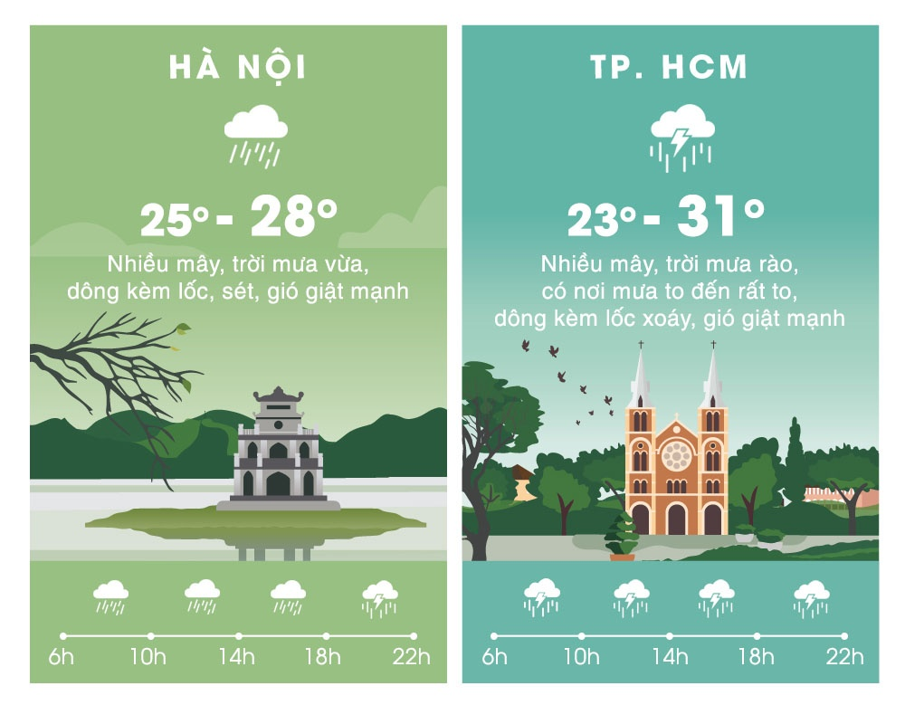 Thoi tiet ngay 17/9: Ha Noi giam 7 do C, mua dong ca ngay hinh anh 2