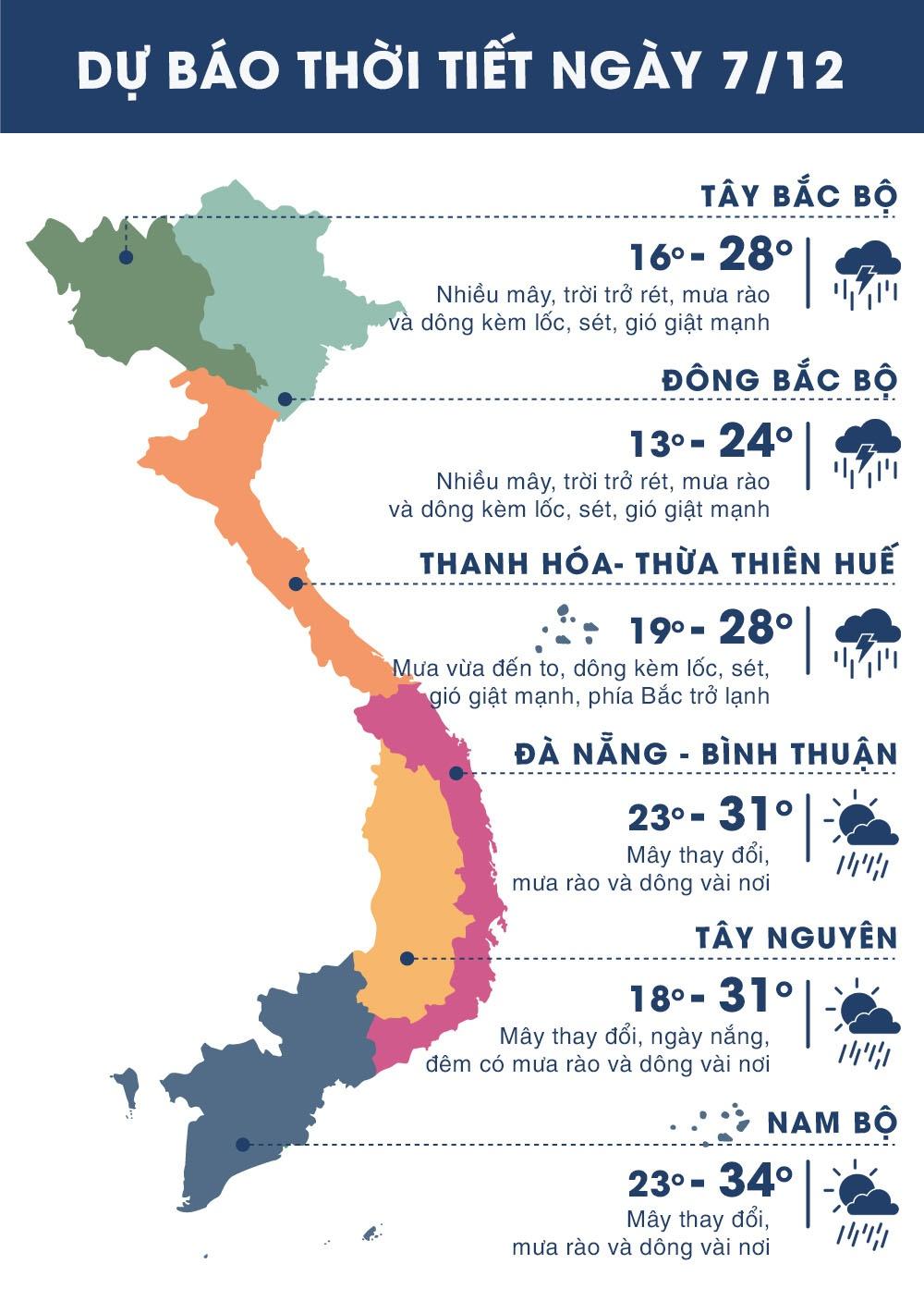 Thời tiết ngày 7/12: Bắc Bộ trở rét, thấp nhất 13 độ C