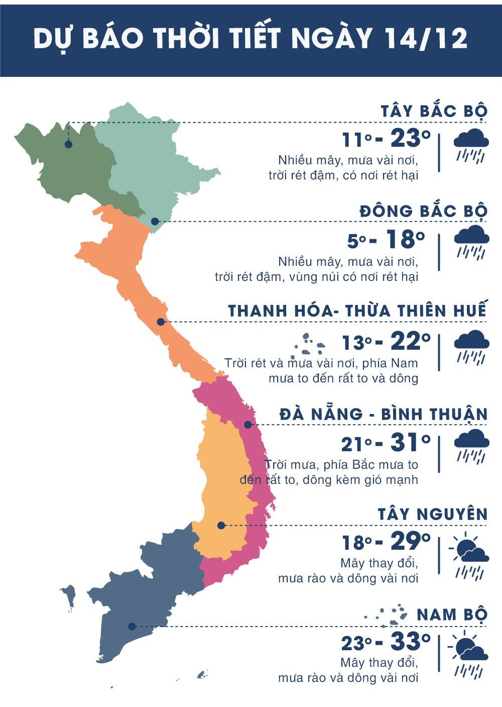 Thời tiết ngày 14/12: Hà Nội rét 12 độ C
