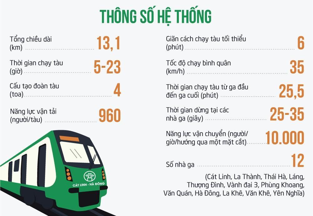 Duong sat Cat Linh - Ha Dong: Dua con 16 nam chua the chao doi hinh anh 7