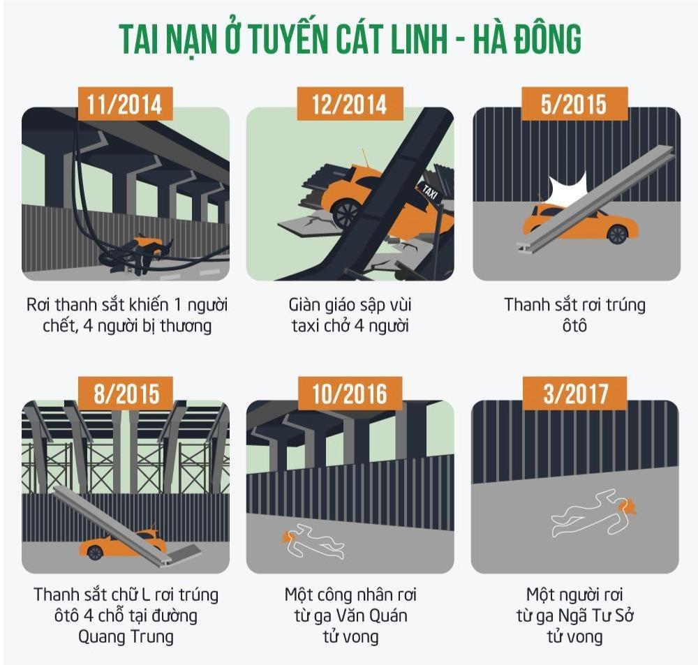 Duong sat Cat Linh - Ha Dong: Dua con 16 nam chua the chao doi hinh anh 12