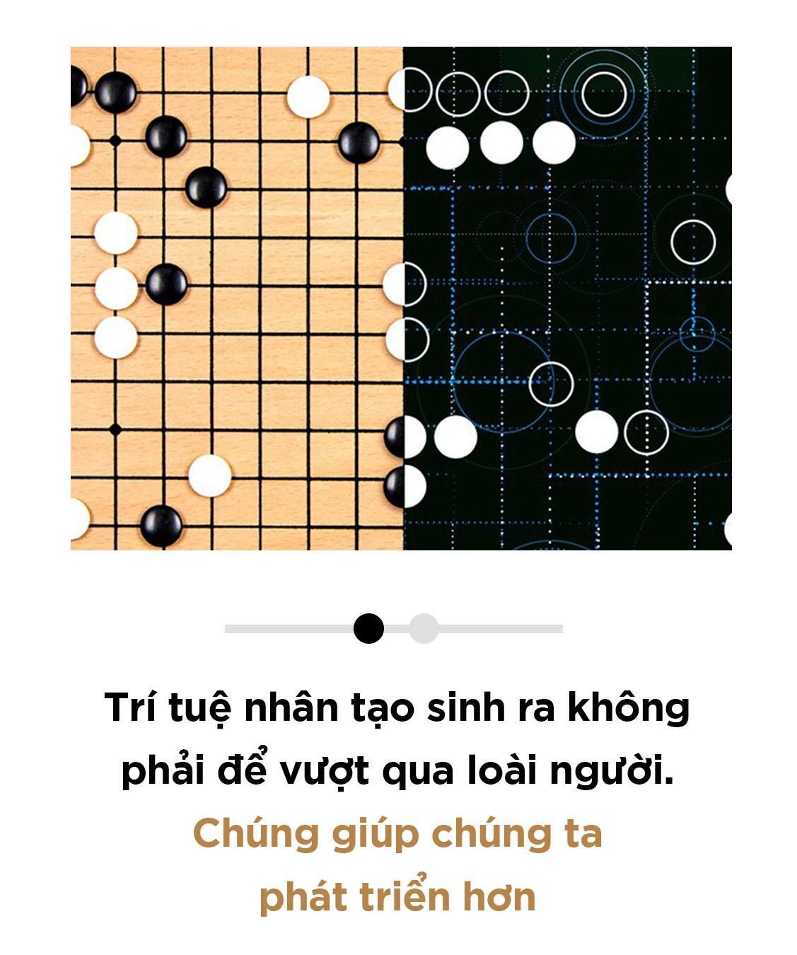 Loai nguoi hay tien len sau tran thua AlphaGo hinh anh 5