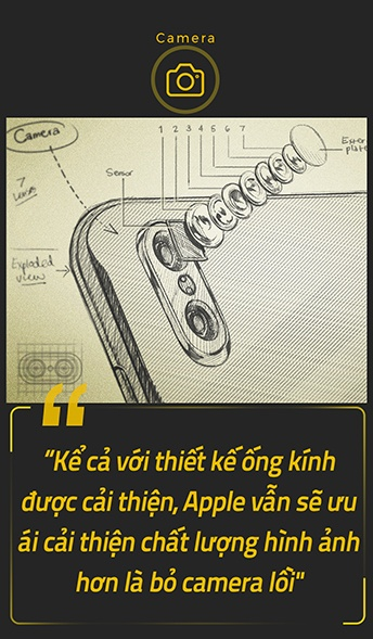 Day la iPhone cua nam 2020 hinh anh 10