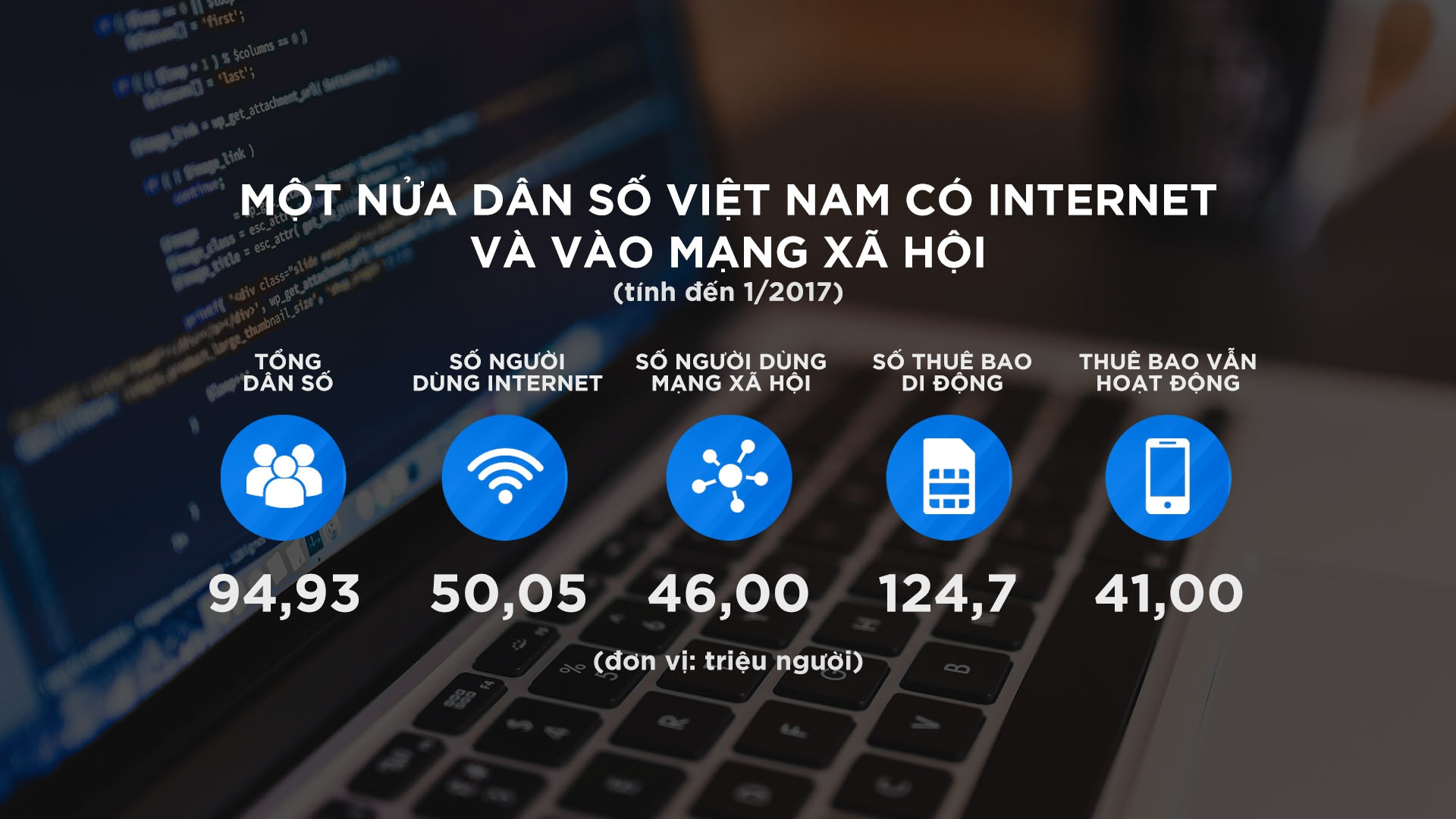 20 nam Internet Viet Nam anh 13
