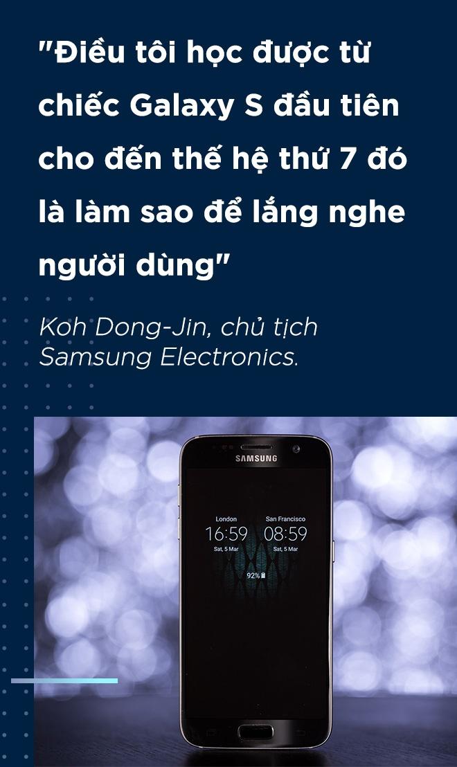 Samsung Galaxy S: Tu zero den hero hinh anh 2