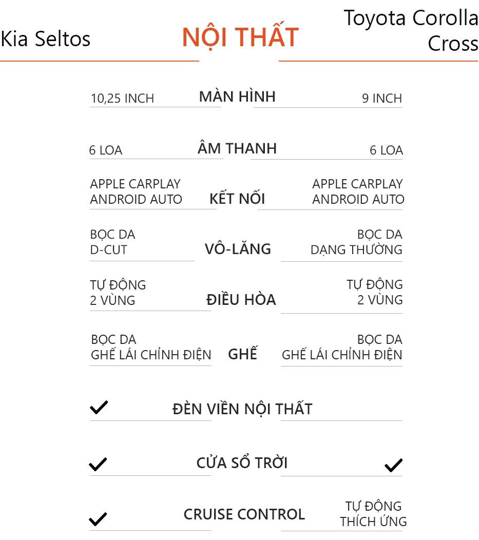 Chon Kia Seltos 1.4 Premium hay Toyota Corolla Cross 1.8V? anh 15