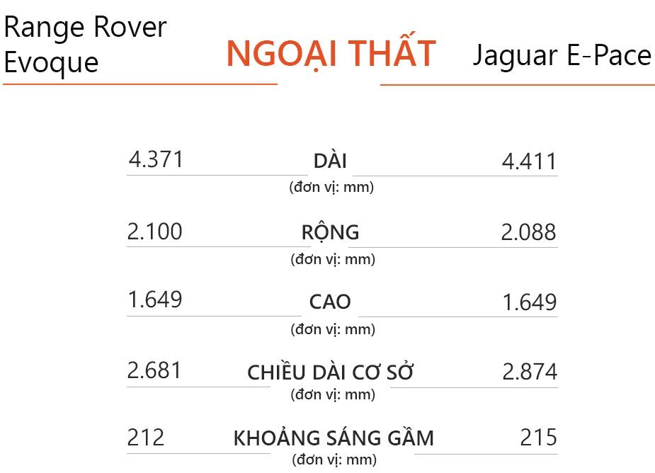 So sanh Range Rover Evoque va Jaguar E-Pace anh 10