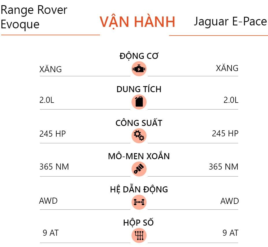 So sanh Range Rover Evoque va Jaguar E-Pace anh 19
