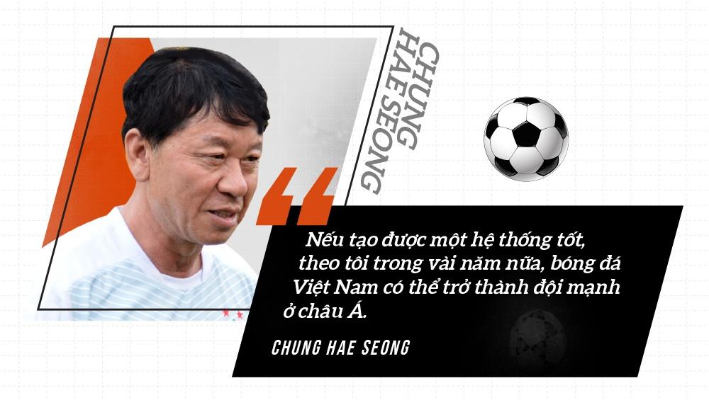 Chuyen gia Han Quoc: 'Cong Phuong hay nhung khong dung tren CLB' hinh anh 4
