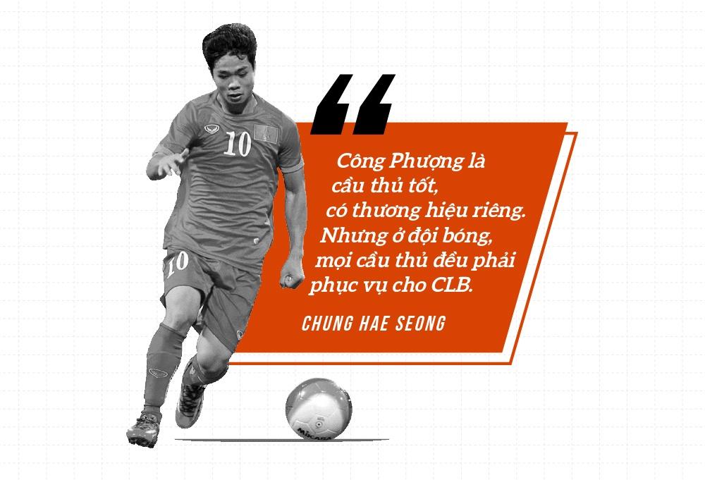 Chuyen gia Han Quoc: 'Cong Phuong hay nhung khong dung tren CLB' hinh anh 9