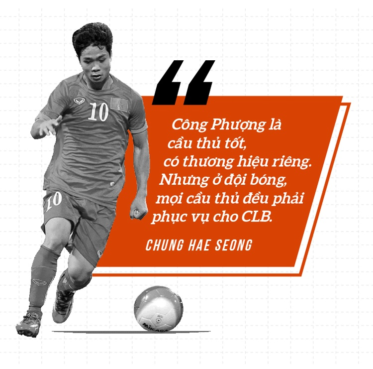 Chuyen gia Han Quoc: 'Cong Phuong hay nhung khong dung tren CLB' hinh anh 8