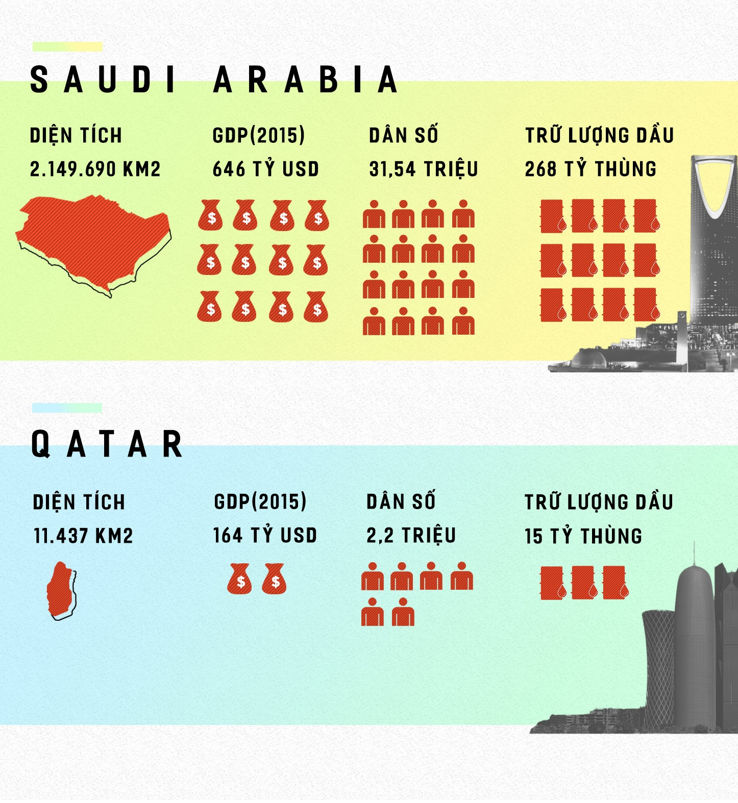 Vu 'tu mat' Qatar: Cuoc tay chay vo tien khoang hau hinh anh 6