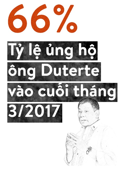 365 ngay bao to va ky la cua Tong thong Duterte hinh anh 8