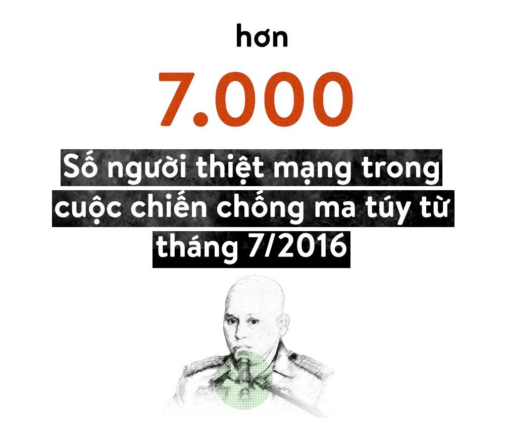 365 ngay bao to va ky la cua Tong thong Duterte hinh anh 3
