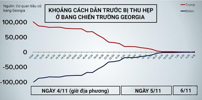 bau cu tong thong my anh 85