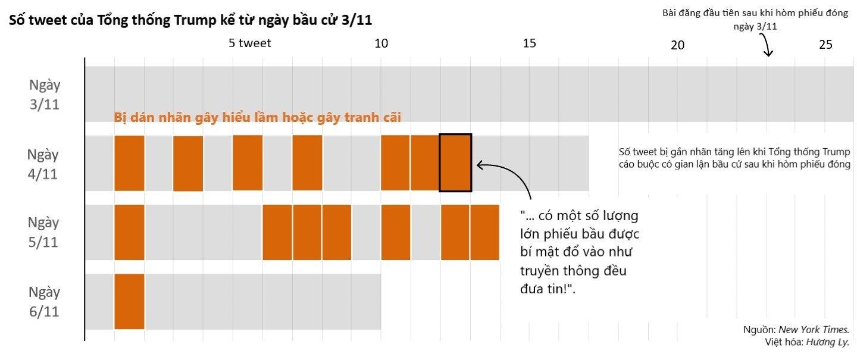 bau cu tong thong my anh 112