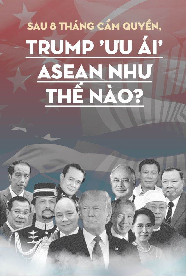 8 thang Trump va ASEAN 'do nong sau, can nang nhe' hinh anh 1