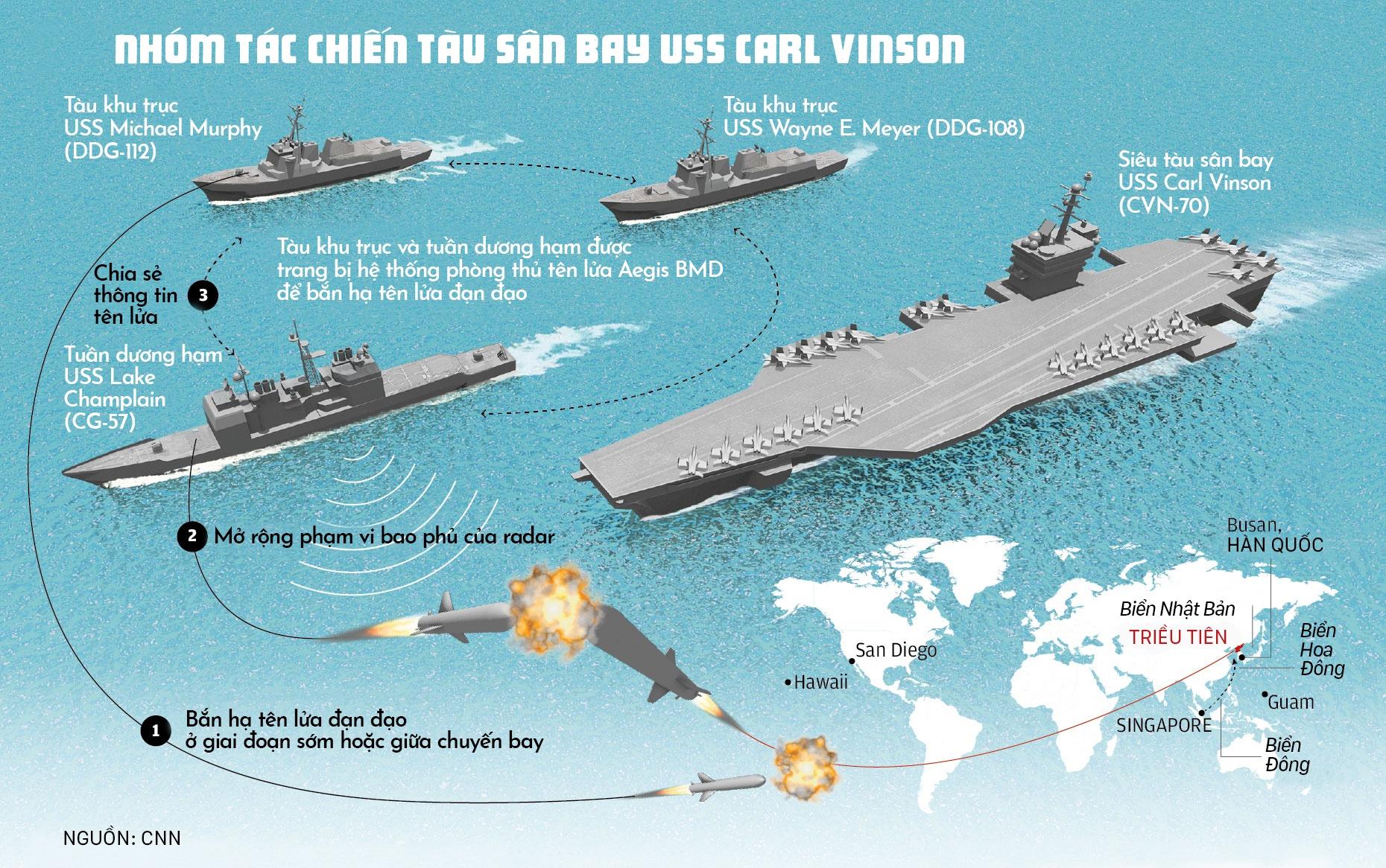 USS Carl Vinson toi Da Nang: Uy luc 'phao dai noi' tren bien hinh anh 8