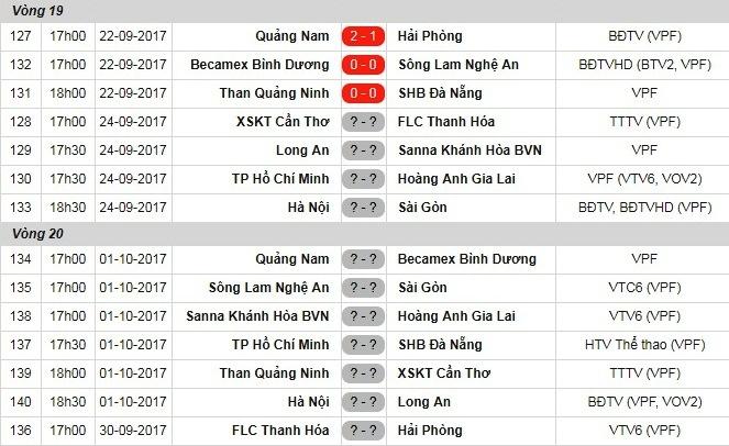 HAGL de Van Thanh da tien dao khi gap TP.HCM hinh anh 8