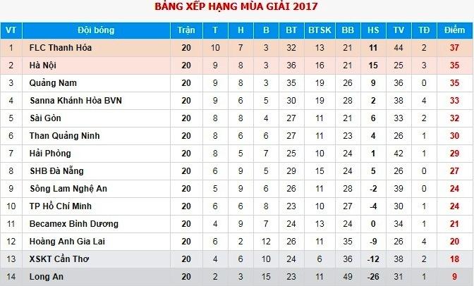 Lam Ti Phong lam lu mo dan sao cua HAGL hinh anh 10
