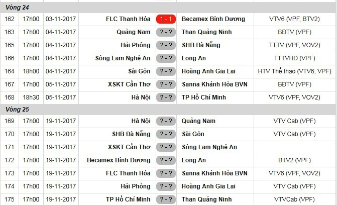 CLB Quang Nam phai tap trong nha vi bao Damrey hinh anh 9