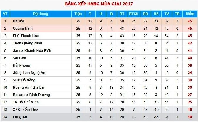 Bau Hien dong vien Quang Nam sau tran thua CLB Ha Noi hinh anh 9