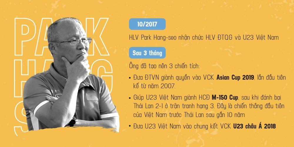 HLV Park Hang-seo tra loi phong van anh 1
